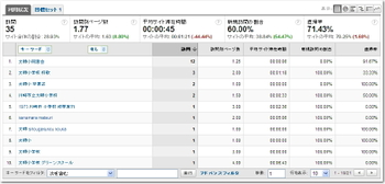 My_report04