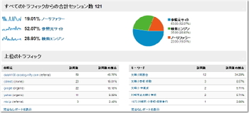 My_report05