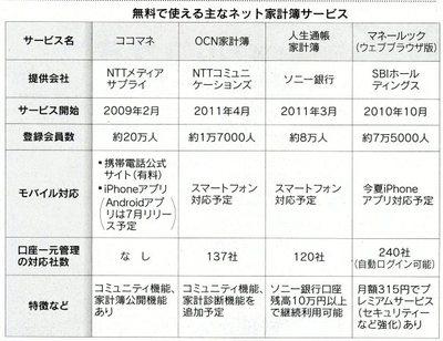 Net_kakeibo01