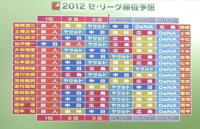 20120330_yosou
