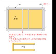 Balsa_box_plan01