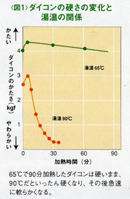 Netsu_no_kagaku_s