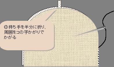 ティーコジー(ティーコゼー/ポットカバー/tea cozy)