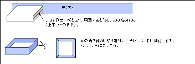 Sofa01_howto6