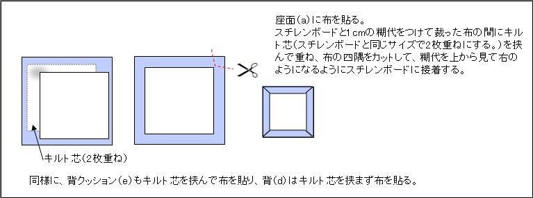 Sofa01_howto7