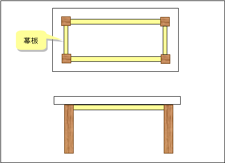 Table_howto2
