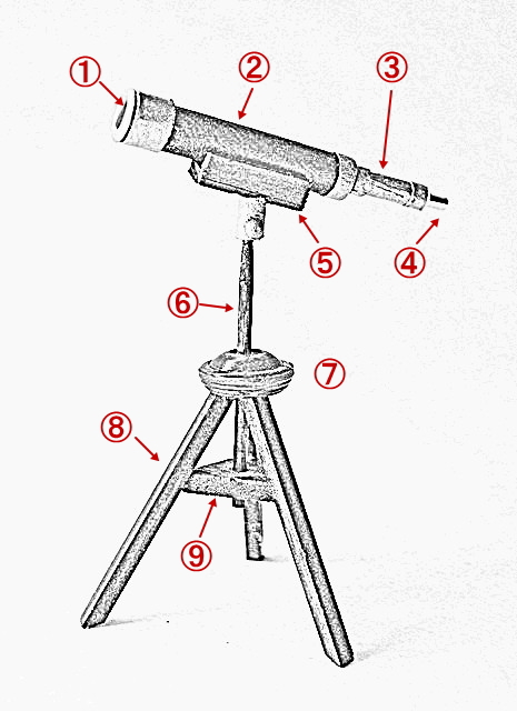Telescope_explanation