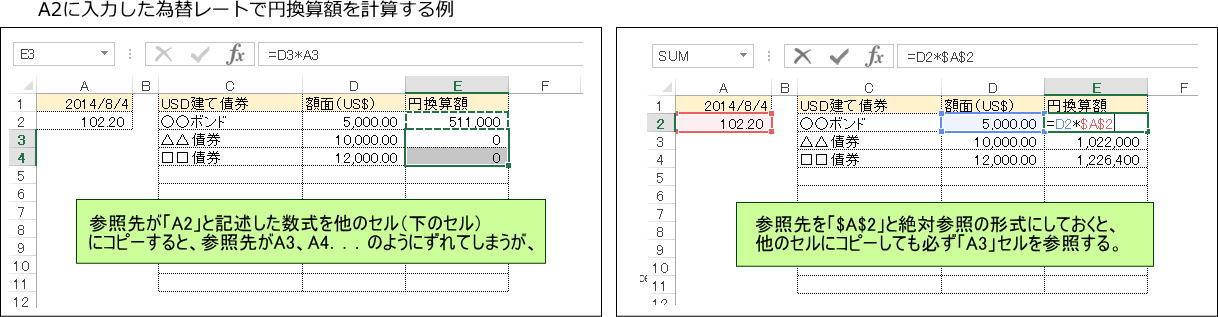 Excel_zettaisansyou