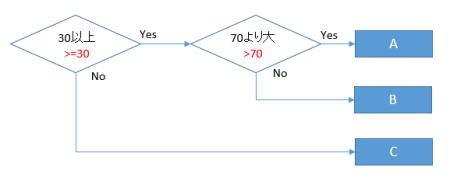 Excel_jyouken02
