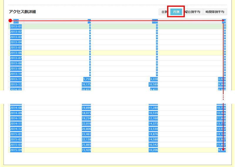 Excel_cocolog_access03