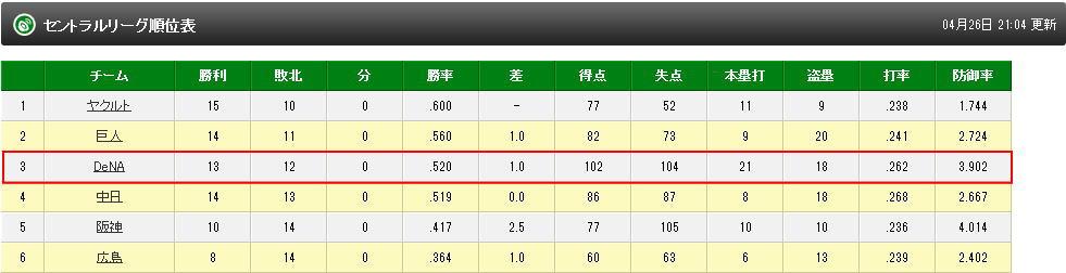 20150426_ranking