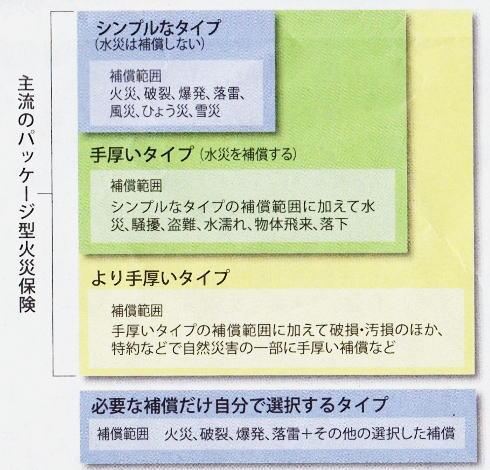 Kasaihoken01