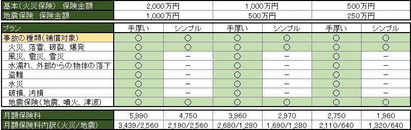 Hokenryou_hikaku