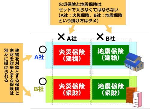 Jishinhoken01