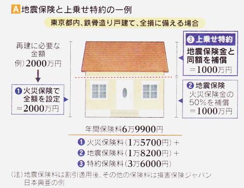 Jishinhoken02