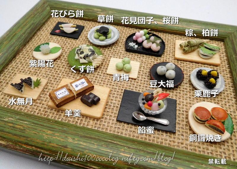 Miniature_frame_wagashi02
