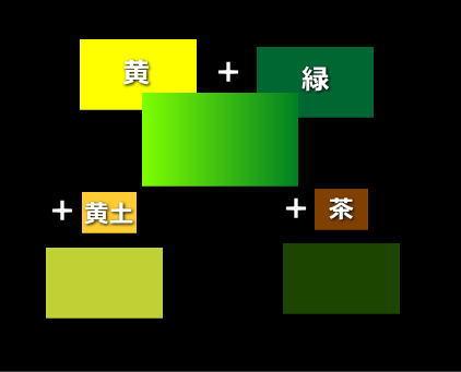 Green_variation