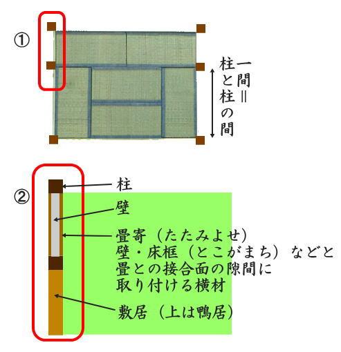 Miniature_tatami_mat02
