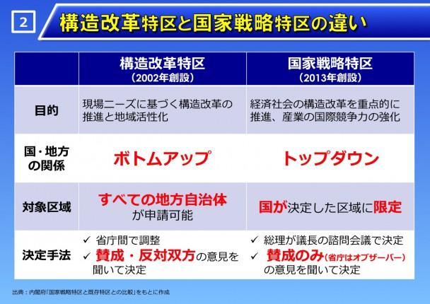 Kokkasenryaku_tokku02
