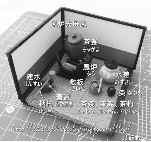 Miniature_tea_ceremony_explanation