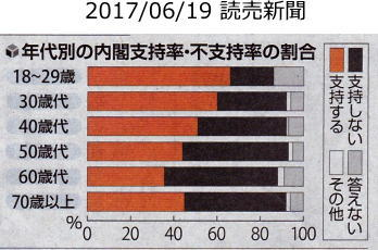 20170619_yomiuri_01