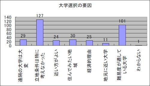 Kake53_imabari_analysis200911_02