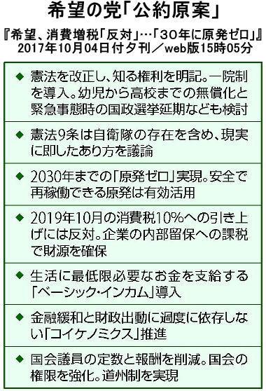 20171004_yomiuri_kibou_kouyaku