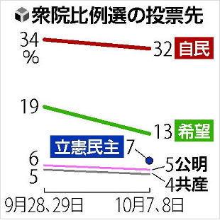 20171009_yomiuri