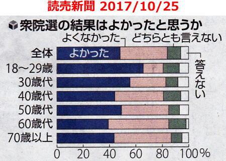 20171025_yomiuri01