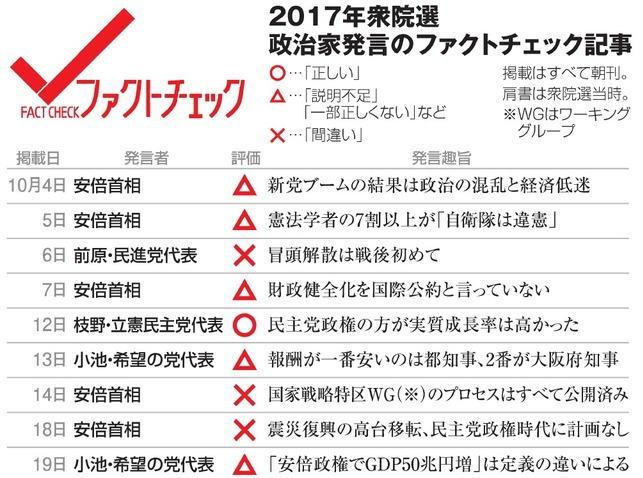 20171222_genron_asahi_factcheck