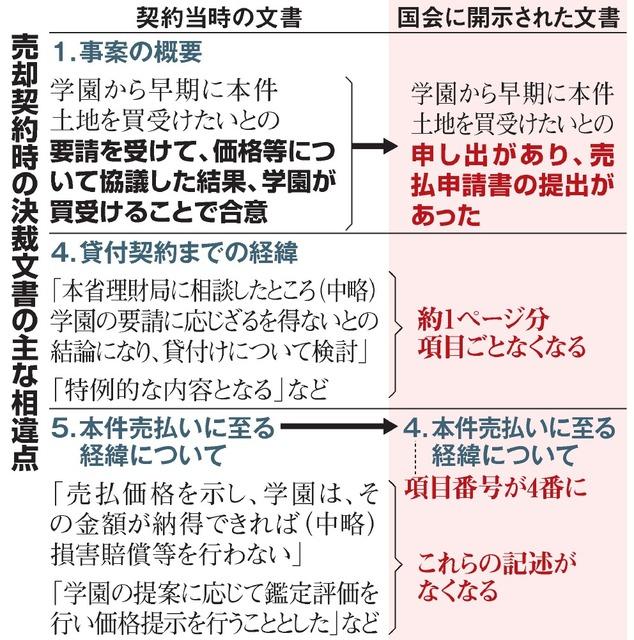 20180309_asahi