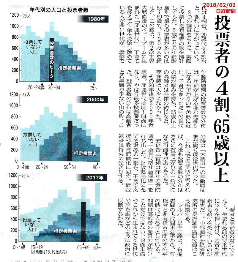 20180202_nikkei_silver_democracy