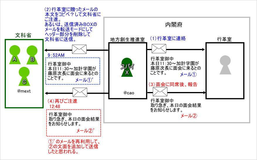 20150402_mail_image