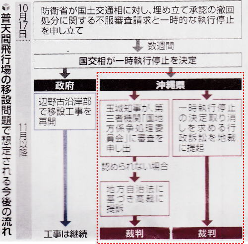 20181018_yomiuri03_2