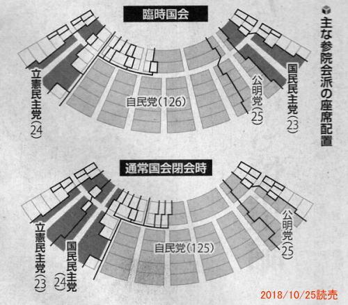 20181025_yomiuri_kokkai_seat