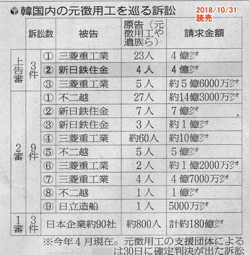 20181031_yomiuri01