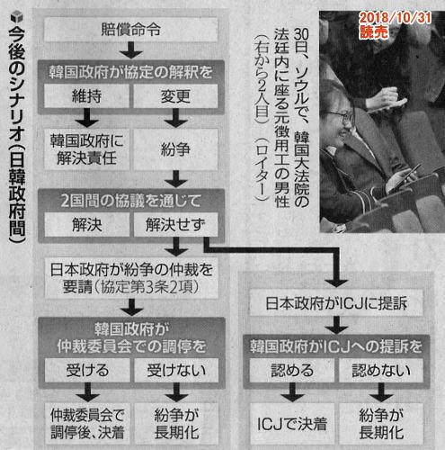 20181031_yomiuri02
