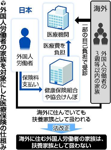 20181107_yomiuri_kenpo