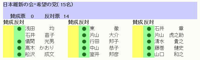 20190419_ainu_sangiin