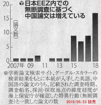 20190524_yomiuri_china03