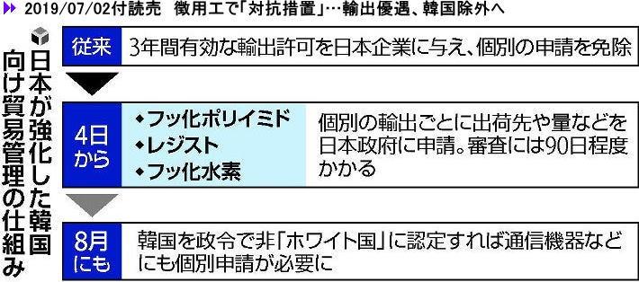 20190702_yomiuri01