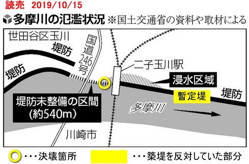 20191015_yomiuri01