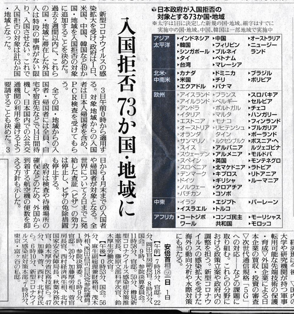 20200401_yomiuri