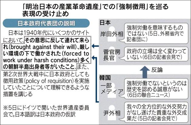 20200901_nikkei_gunkanjima