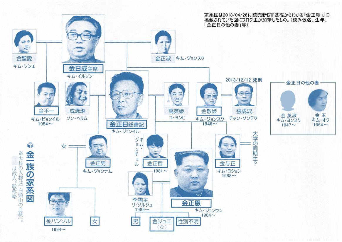 Kim_family02