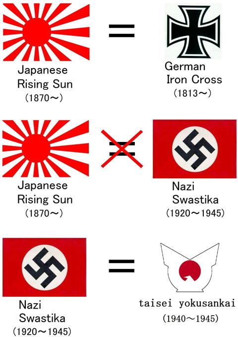 Risingsun_is_not_hakenkreuz