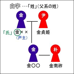 Soushi_kaimei01